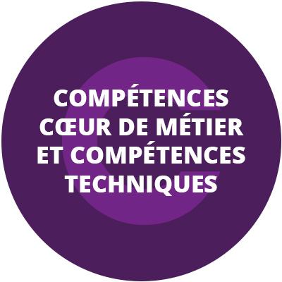 Compétences cœur de métier et compétences techniques